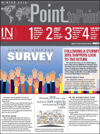 Download the results from the State of the North American Supply Chain Survey